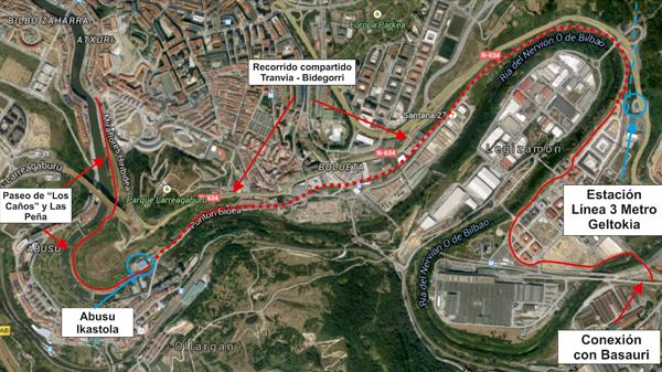 etxebarri plan ciclable 2015 mapa