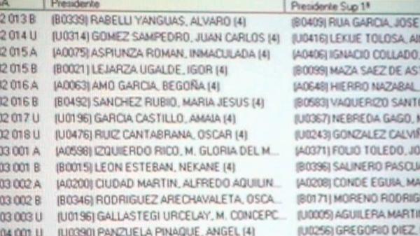 basauri_elecciones_2011_sorteo_mesas_electorales